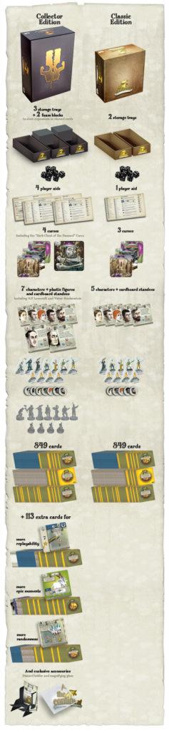 The 7th Continent : Comparaison des deux édition (Kickstarter et Classic)