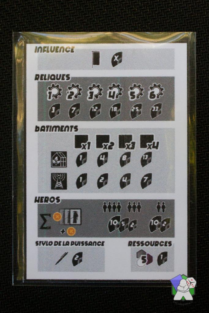 L'aide de jeu du prototype de Daimyo, qui rappelle les points de fin de partie